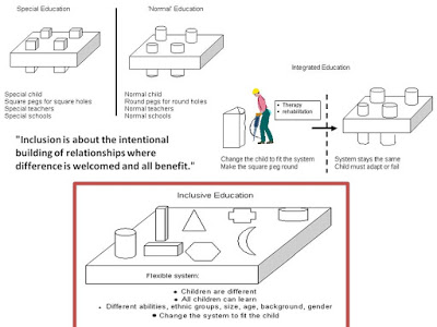 Let's start with working relationships