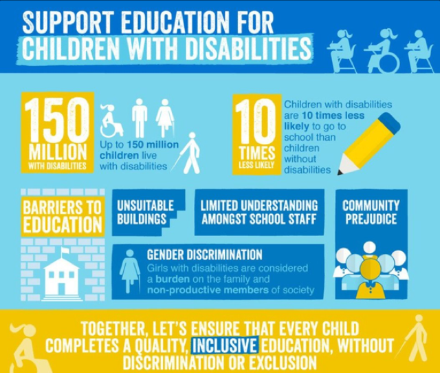 Education Disability